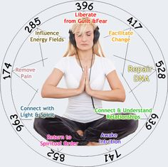 Solfeggio Frequencies : SolAwakening...