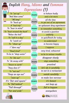 Expresiones comunes muy útiles en ingléspic.twitter.com/XqaT2dyAvQ