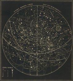 Visible stars