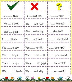 Complete these sentences using verb to be;