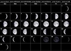The Islamic Lunar Calendar, Muslim Calendar or Hijri Calendar and Gregorian Calendar _14