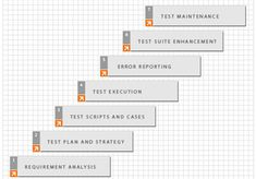 Sample Sheet For Tracking Test Plan Progress Outlet Effective