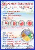 Az idő mérése, tanulói óra, órakészlet, tanulói órakészlet - Meló Diák Taneszközcentrum Kft fizikai kémiai taneszközök iskolai térképek Math School, School Staff, School Hacks, Special Education Teacher, Kids Education, Creative Kids Rooms, Language Study, Homeschool Math, Home Learning