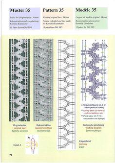 Embroidery Face Pattern Needlework Ideas For 2019 Embroidery Hearts, Embroidery Flowers Pattern, Embroidery Patches, Embroidery Hoop Art, Hand Embroidery Designs, Flower Patterns, Crochet Braids For Kids, Crochet Kids Scarf, Hairpin Lace Crochet