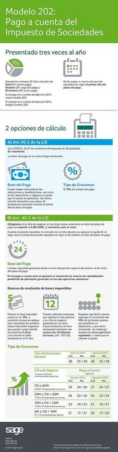 Modelo 202: Pago a cuenta del Impuesto de Sociedades #infografia #infographic