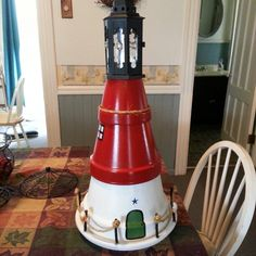 Clay pot lighthouse. Accomplished