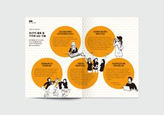 Page Layout Design, Magazine Layout Design, Book Layout, Graphic Design Layouts, Brochure Design, Graphic Design Inspiration, Editorial Layout, Editorial Design, Mise En Page Magazine