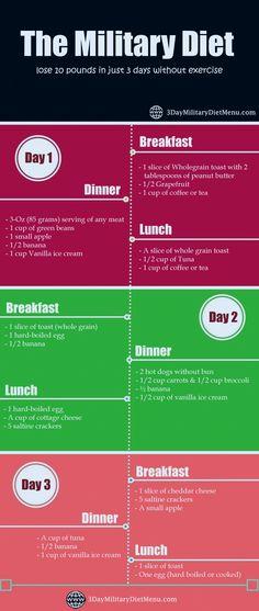 diéta a zsírosítónak 3 kiló 2 nap alatt
