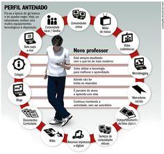 """""""Didaticando para ensinar"""": Profissão professor ou adeus professor, adeus professora? Exigências educacionais contemporâneas e novas atitudes docentes"""