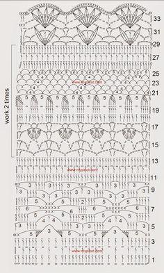Crochet feminine and beautiful skirt. Free patterns for crochet skirt Filet Crochet, Crochet Motifs, Crochet Diagram, Crochet Stitches Patterns, Crochet Chart, Crochet Designs, Irish Crochet, Patron Crochet, Doilies Crochet
