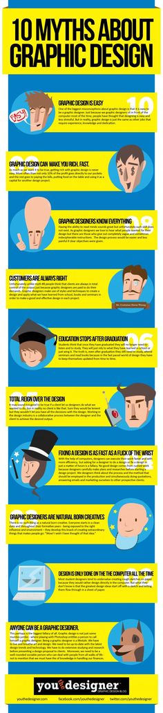 10 Myths about graphic design #INFOGRAPHIC #infografía