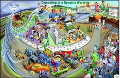 Learning Map Learning Maps, Times Square, Illustration, Travel, Viajes, Destinations, Illustrations, Traveling, Trips