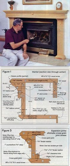 Making Fireplace Mantel - Woodworking Plans and Projects | WoodArchivist.com