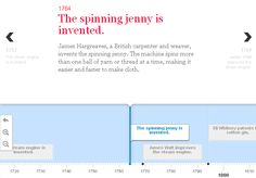 This timeline outlines the different inventions of the Industrial Revolution and the way that each invention subsequently affected society.