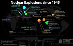 Nuclear explosions since 1945