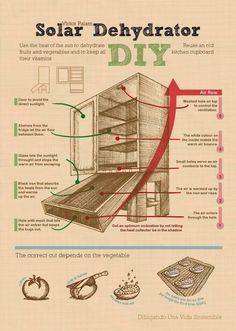 Solar Dehydrator DIY.  Infographics: Victor Paiam.