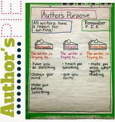 Author's Purpose - Informational Text