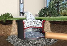 Filtro para tanque / de lluvia POT GRAF