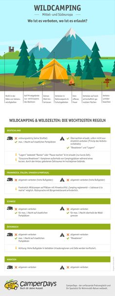 Wild camping in Europe - information, learnings and tips for Neuli .-Wild Campen in Europa – Infos, Learnings und Tipps für Neulinge Infographic: Wild camping in Northern Europe - Bushcraft Camping, Camping And Hiking, Family Camping, Tent Camping, Outdoor Camping, Camping Gear, Camping Rules, Auto Camping, Camping Outfits