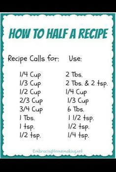 Cooking Jowl Bacon In Oven but Cooking Light Recipes; Cooking Tips And Tricks In Urdu it is Cooking Mama Jacksepticeye Baking Conversion Chart, Kitchen Conversion, Recipe Conversion, Metric Conversion, Kitchen Cheat Sheets, Cooking Tips, Cooking Recipes, Cooking Classes, Drink Recipes
