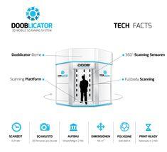 DOOBLICATOR by DOOB GROUP AG ist der weltweit ersten mobilen 3D-Scanner.  #doob3d #doobgroup #dooblicator #3d #printing #print #printed 3d print 3dprint 3d printing 3dprinting 3d printed 3dprinted scanner scan scanning sensor fullbody platform dome polygone #polygone #3ddruck #3ddrucken #3d-technologie #infographic #tech #technology #infografik #technologie