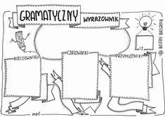 #gramatyka #okzeszyt #ok #edukacja #rysnotka