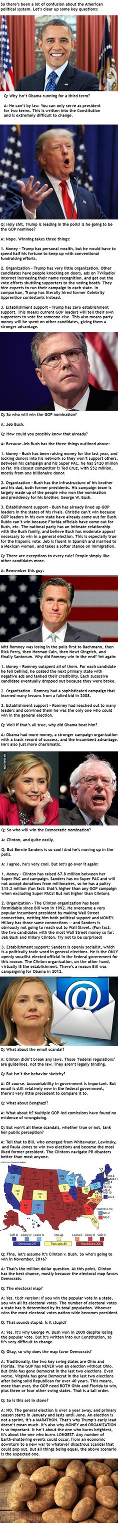 The likely scenarios in American politics aptly and clearly presented in this incredible primer. http://9gag.com/gag/anBz6jq