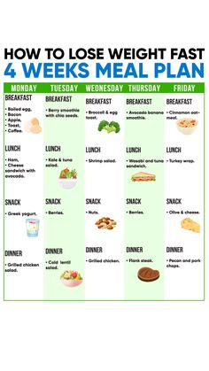 You need only 4 weeks to become slimmer! Easy workout to c. - Projects to try You need only 4 weeks to become slimmer! Easy workout to change the body in 1 month! It could help you to get rid of problem zones and prepare the body to summer! Egg Diet Plan, Ketogenic Diet Meal Plan, Ketogenic Diet For Beginners, Keto Diet For Beginners, Diet Meal Plans, Keto Meal, Meal Prep, Paleo Diet, 1 Month Diet Plan