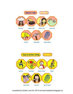 Girl Guides of Canada: Brownie merit badges in the Key to I Can and Key to Active Living program sections. Brownies Girl Guides, Brownie Guides, Guide Badges, Brownie Badges, Canadian Girls, Merit Badge, Girl Scouts, Owl, How To Plan