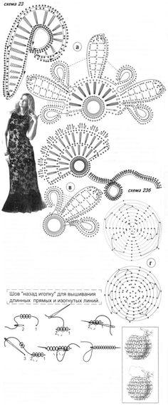 Платье-макси в технике ирландского кружева
