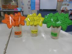 A collection of 36 star guided reading question cards. 8 before reading questions, 8 during reading questions and 20 after reading questions cards. Reading Lessons, Reading Activities, Teaching Reading, Reading Groups, Teaching Ideas, Reading Skills, Guided Reading Questions, Reading Strategies, First Grade Reading