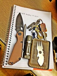 Mens survival Kit and Must have GADGETS