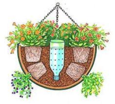 Idee für Bewässerung für meine Balkonpflanzen