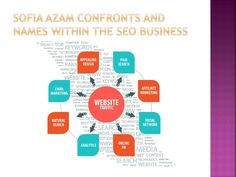 Sofia azam confronts and names within the seo