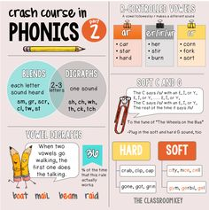 Crash Course in Phonics, part 2