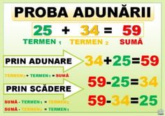 Planșe pentru proba celor patru operații matematice 1st Day Of School, School Staff, School Games, Education Quotes, Kids Education, Math 2, Teacher Supplies, Autumn Activities, Algebra