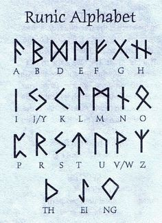 Viking symbols/ Runic Alphabet