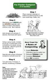 How to compost faster...