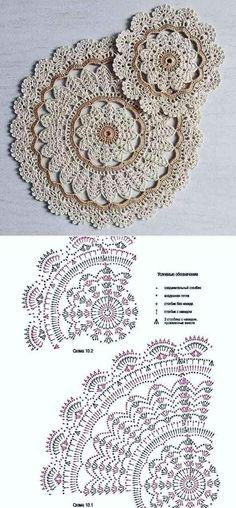 Free Crochet Doily Patterns, Crochet Doily Diagram, Crochet Circles, Crochet Motif, Crochet Designs, Crochet Lace, Mandala Crochet, Crochet Coaster, Crochet Skirts