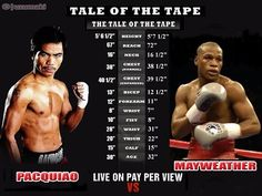 http://i.ytimg.com/vi/fs_lGRfQ-bA/hqdefault.jpg Floyd Mayweather vs. Manny Pacquiao prediction - Who do you think will win this fight?  Read more https://www.facebook.com/cosmos
