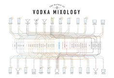 //cdn.shopify.com/s/files/1/0211/4926/products/P-Mixology_Vodka_A3_1024x1024.jpg?v=1426546332