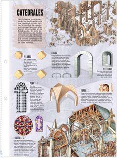 construcción catedrales