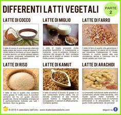 Latti vegetali 2