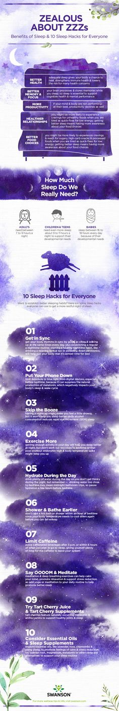 Zealous About Zzzs: Benefits of Sleep and Sleep Hacks for Everyone