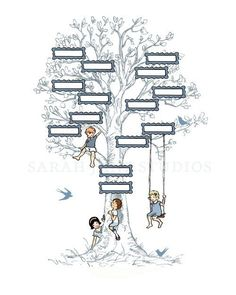 Children's Wall Art Print - Family Tree (Blue) - 11x14 - Kids Nursery Room Decor. $36.00, via Etsy.