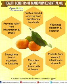 Mandarin essential oil, being citrus oil itself, blends with most of the other citrus oils such as those of neroli, grapefruit, orange, lime, and lemon. Along with these, it also blends well with essential oils of bergamot, cinnamon, clary sage, clove, frankincense, lavender and nutmeg.