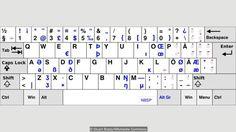 QUERTY keyboard layo