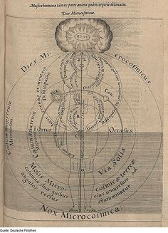 Alchemical Emblems, Occult Diagrams, and Memory Arts: Selected Images from Robert Fludd - Utriusque Cosmi