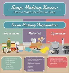 Infographic: How To Make Your Own Artisanal Scented Soap At Home - DesignTAXI.com