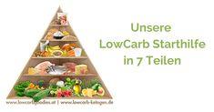 Wie fange ich an - Fett, Gemüse und Obst - Eiweiß: Art, Menge und Quellen - Brote, Kuchen und Co., Süßstoffe - Grundsätzliches - Einkaufstipps und Küchenhilfen - Probleme beim Abnehmen